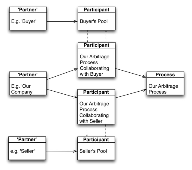 ParticipantConfusion-3