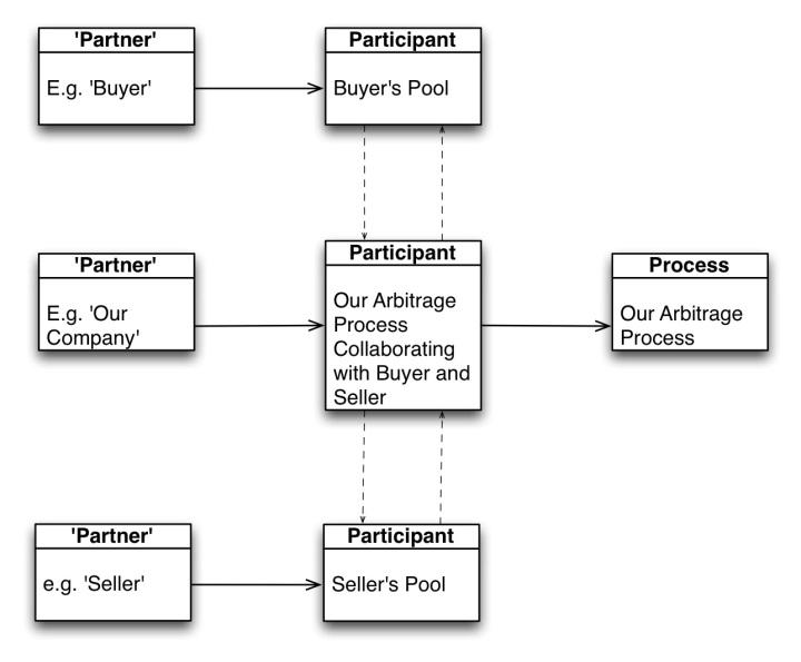 ParticipantConfusion-4