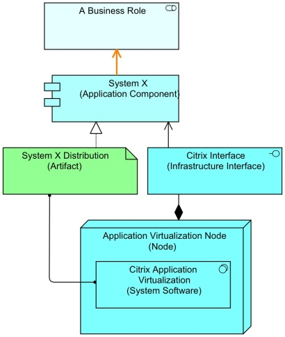 Application Virtualization - Solution Following Original - Repaired