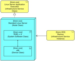 Basic Linux Server BB