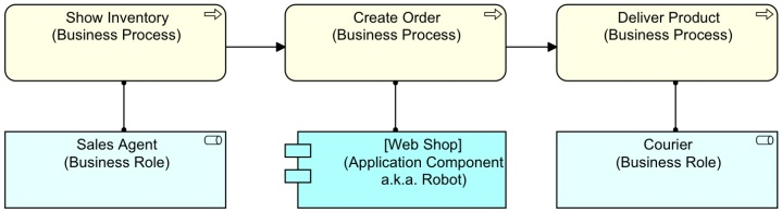 RobotService