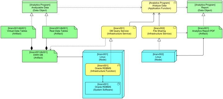 Virtual Data Step 1.jpeg