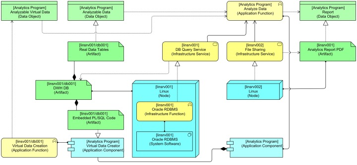 Virtual Data Step 4.jpeg