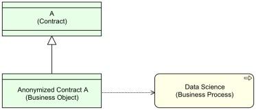 WhatIsWrongSpecialization31.jpeg