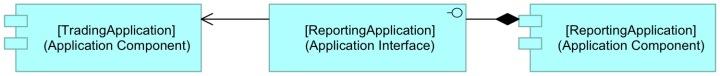 API mentioned, Interface, no data.jpeg