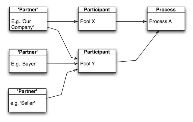 ParticipantConfusion-2